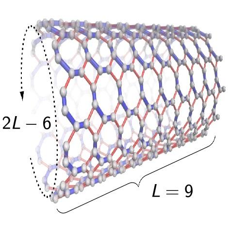 La ventaja cuántica del hardware de recocido cuántico D-Wave 2000Q