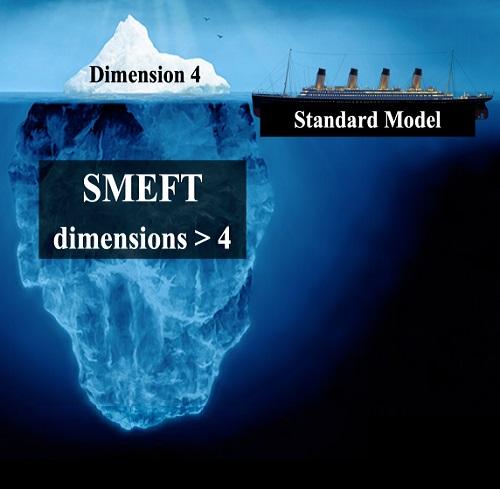 El vasto espacio de parámetros de las teorías efectivas de campos para extender el modelo estándar